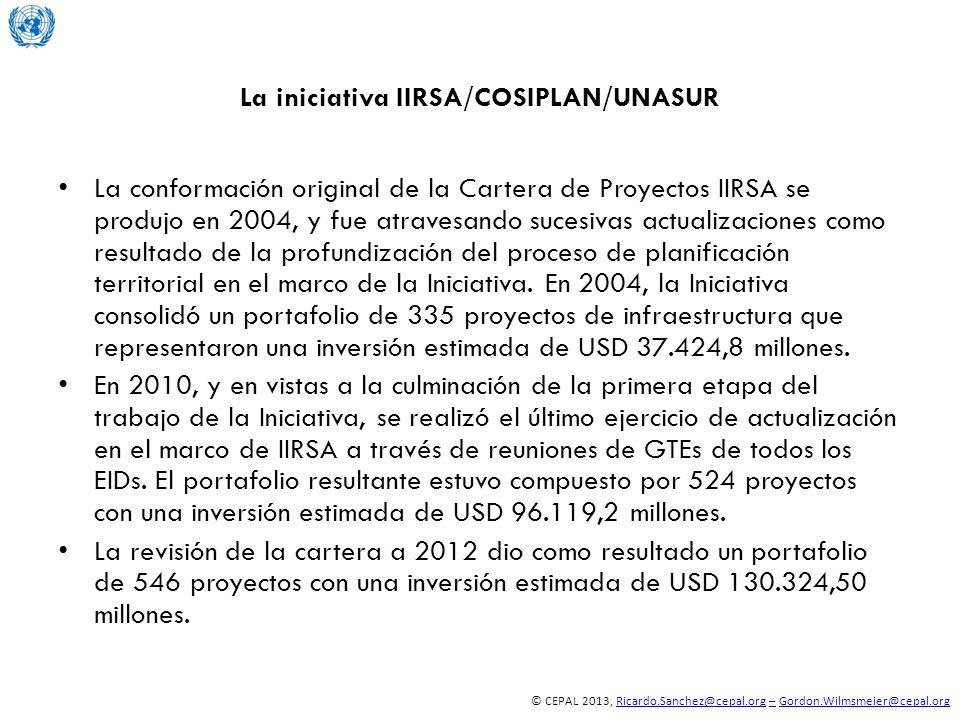 © CEPAL 2013, Ricardo.Sanchez@cepal.org – Gordon.Wilmsmeier@cepal.orgRicardo.Sanchez@cepal.org–Gordon.Wilmsmeier@cepal.org La iniciativa IIRSA/COSIPLAN/UNASUR La conformación original de la Cartera de Proyectos IIRSA se produjo en 2004, y fue atravesando sucesivas actualizaciones como resultado de la profundización del proceso de planificación territorial en el marco de la Iniciativa.