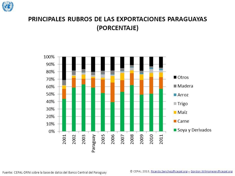 © CEPAL 2013, Ricardo.Sanchez@cepal.org – Gordon.Wilmsmeier@cepal.orgRicardo.Sanchez@cepal.org–Gordon.Wilmsmeier@cepal.org PRINCIPALES RUBROS DE LAS EXPORTACIONES PARAGUAYAS (PORCENTAJE) Fuente: CEPAL-DRNI sobre la base de datos del Banco Central del Paraguay