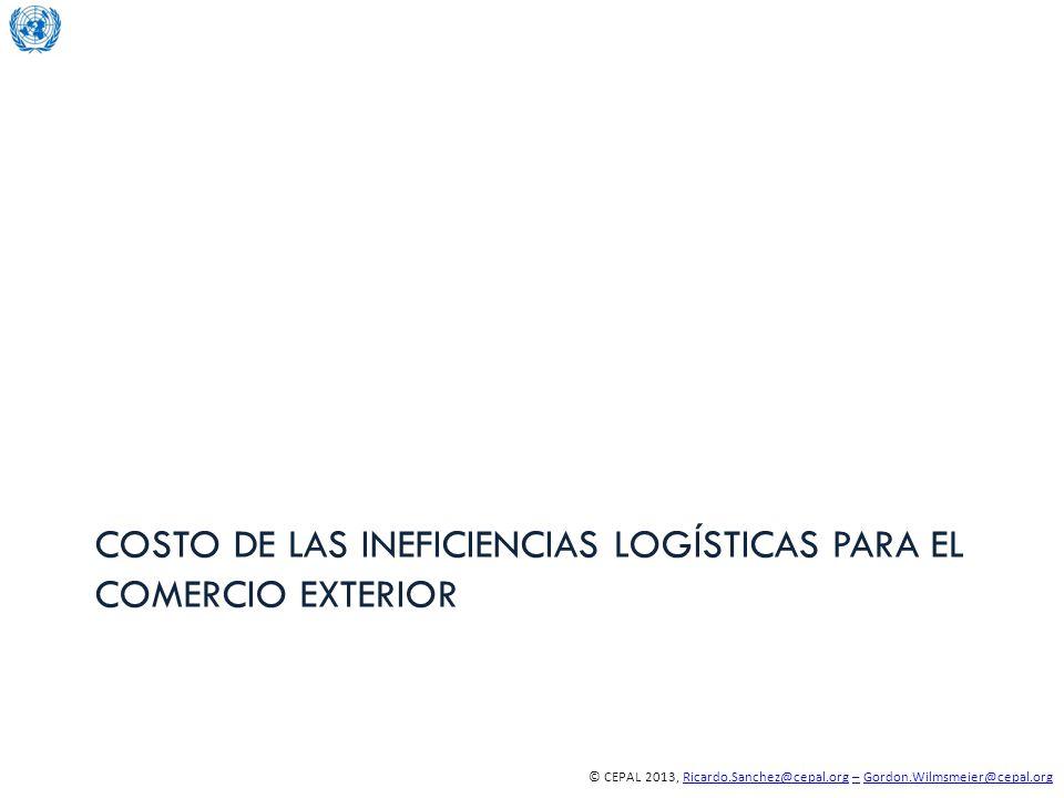 © CEPAL 2013, Ricardo.Sanchez@cepal.org – Gordon.Wilmsmeier@cepal.orgRicardo.Sanchez@cepal.org–Gordon.Wilmsmeier@cepal.org COSTO DE LAS INEFICIENCIAS