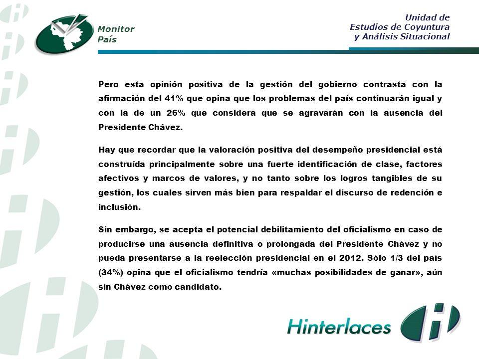 Monitor País Pero esta opinión positiva de la gestión del gobierno contrasta con la afirmación del 41% que opina que los problemas del país continuarán igual y con la de un 26% que considera que se agravarán con la ausencia del Presidente Chávez.