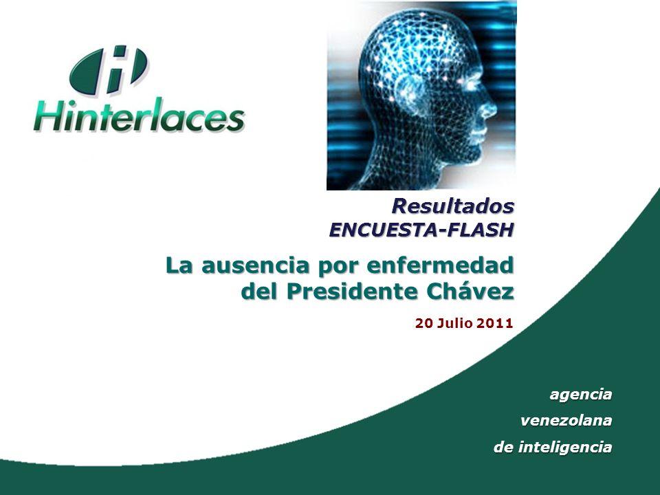 agenciavenezolana de inteligencia ResultadosENCUESTA-FLASH La ausencia por enfermedad del Presidente Chávez del Presidente Chávez 20 Julio 2011