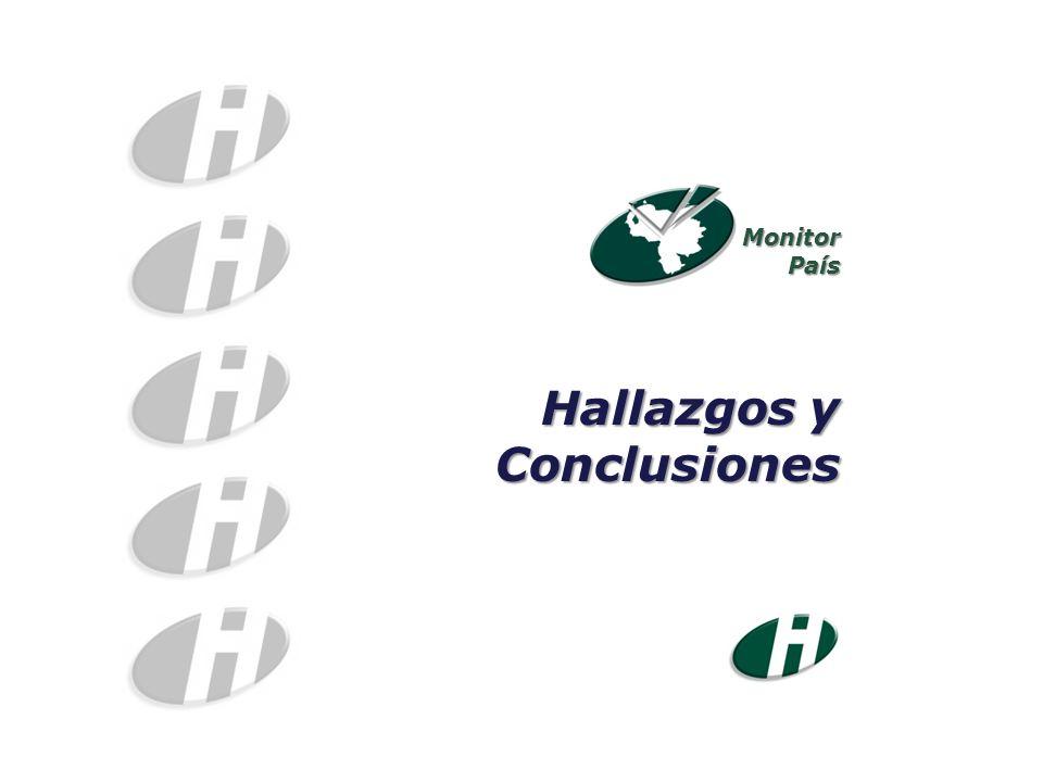 Monitor País PRINCIPALES HALLAZGOS Conclusiones El «chavismo» bajo el signo de cáncer __________________________________________________________________ Una vez revelada por el Presidente Chávez la grave condición de su enfermedad (30-06-2011), la primera reacción que se observa en el chavismo es la de una «soledad afectiva» y una «significativa tristeza».