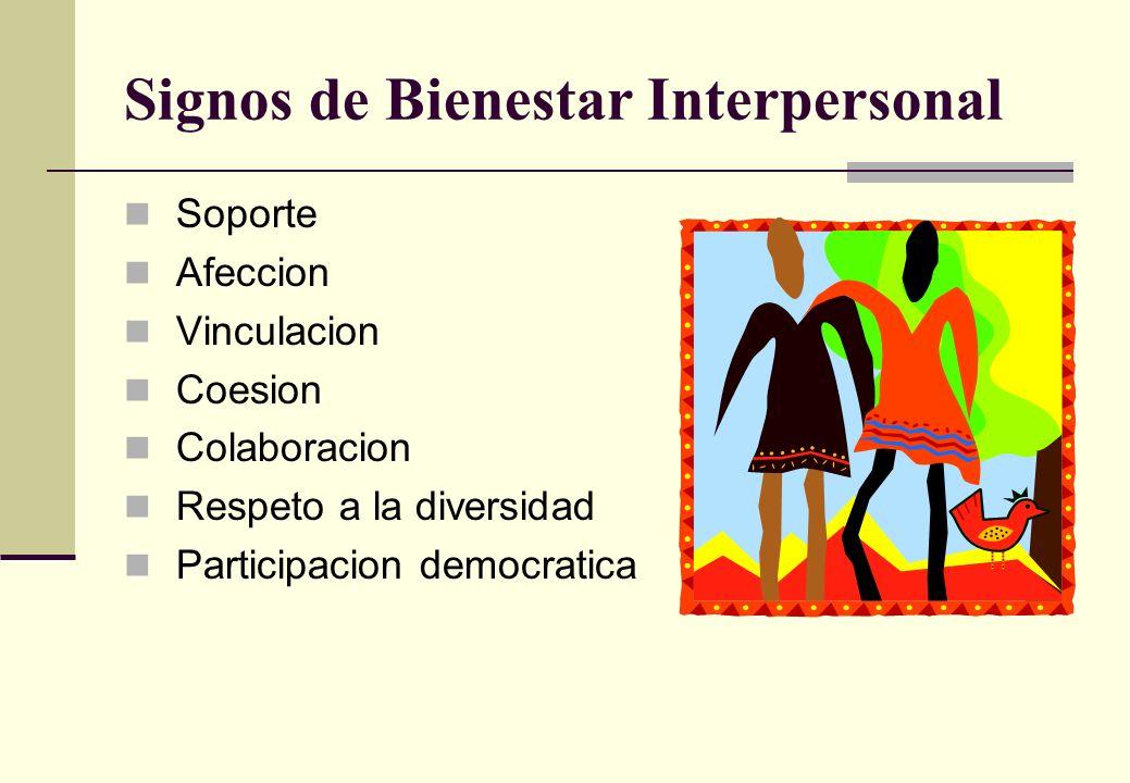 Signos de Bienestar Interpersonal Soporte Afeccion Vinculacion Coesion Colaboracion Respeto a la diversidad Participacion democratica