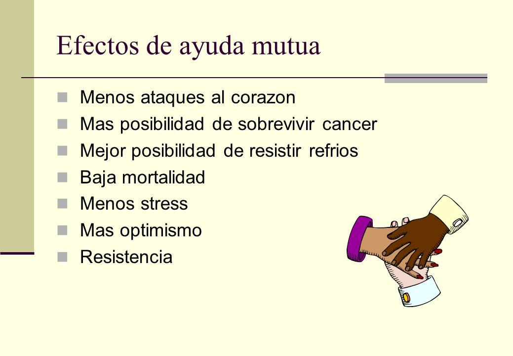 Efectos de ayuda mutua Menos ataques al corazon Mas posibilidad de sobrevivir cancer Mejor posibilidad de resistir refrios Baja mortalidad Menos stres
