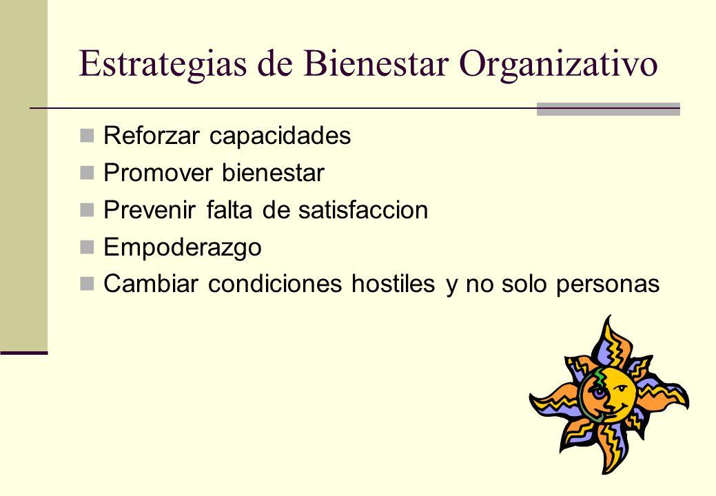 Estrategias de Bienestar Organizativo Reforzar capacidades Promover bienestar Prevenir falta de satisfaccion Empoderazgo Cambiar condiciones hostiles