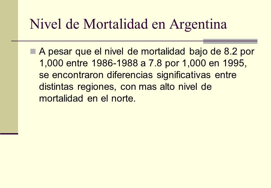 Nivel de Mortalidad en Argentina A pesar que el nivel de mortalidad bajo de 8.2 por 1,000 entre 1986-1988 a 7.8 por 1,000 en 1995, se encontraron dife