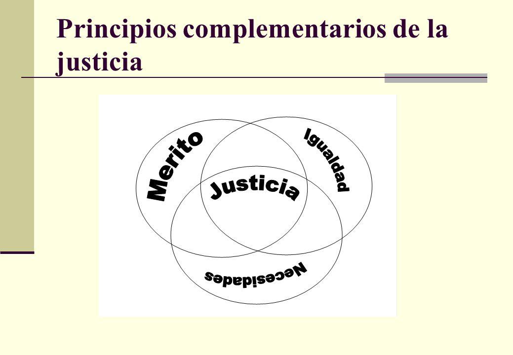 El papel del contexto en la justicia Los principios apropiados dependen de la situacion: Si la igualdad prevalece, el merito es racional Si la falta de igualdad prevalece, el merito debe tener segunda prioridad