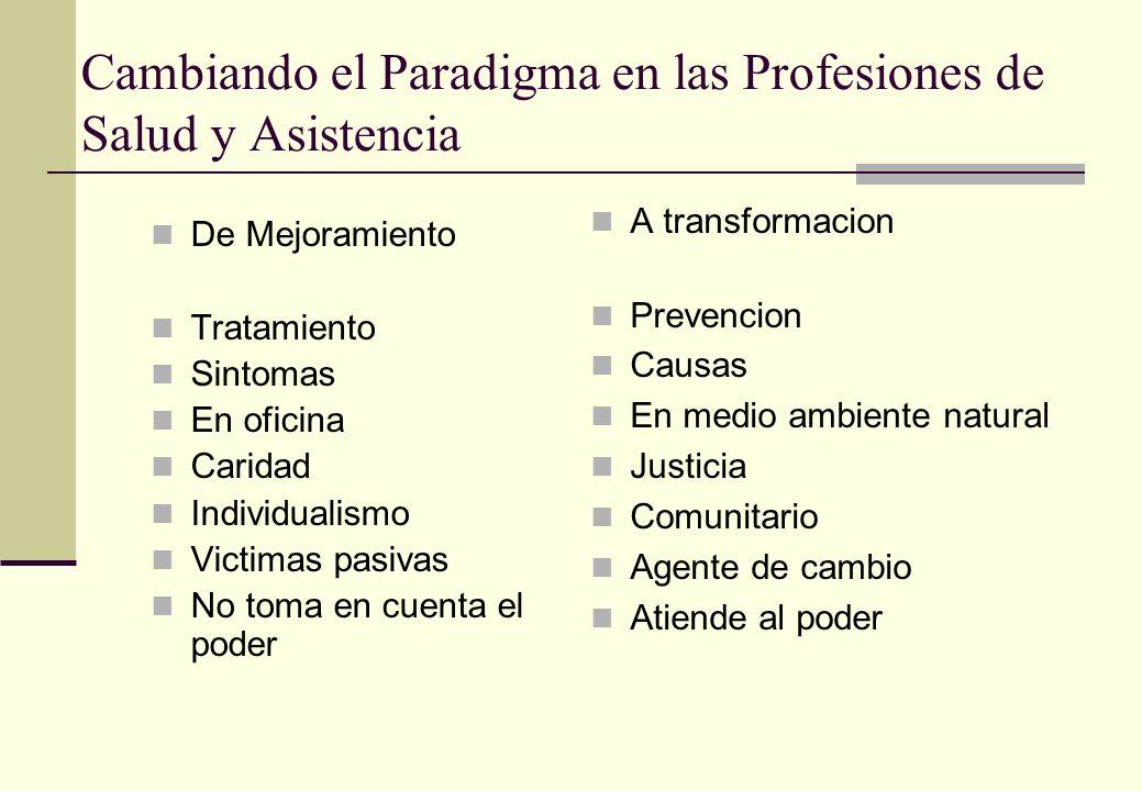 Cambiando el Paradigma en las Profesiones de Salud y Asistencia De Mejoramiento Tratamiento Sintomas En oficina Caridad Individualismo Victimas pasiva