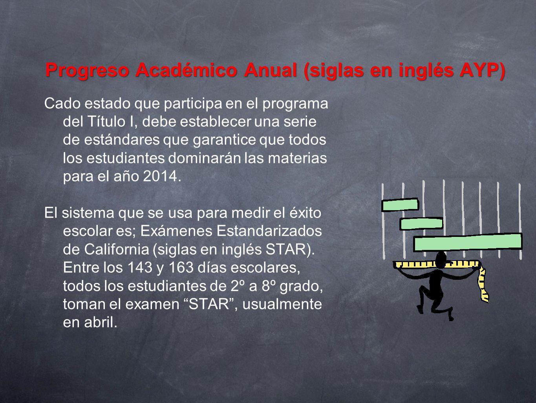 Progreso Académico Anual (siglas en inglés AYP) Cado estado que participa en el programa del Título I, debe establecer una serie de estándares que gar