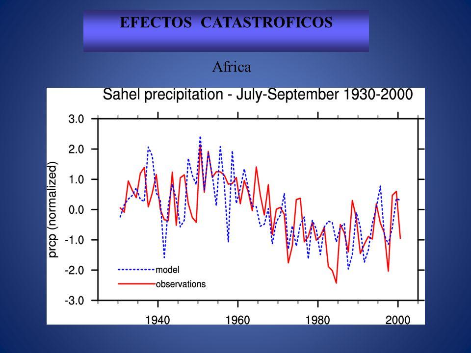 EFECTOS CATASTROFICOS Africa