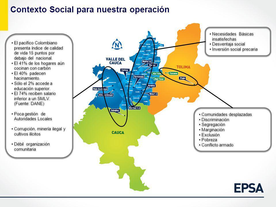 Contexto Social para nuestra operación El pacífico Colombiano presenta índice de calidad de vida 15 puntos por debajo del nacional. El 41% de los hoga