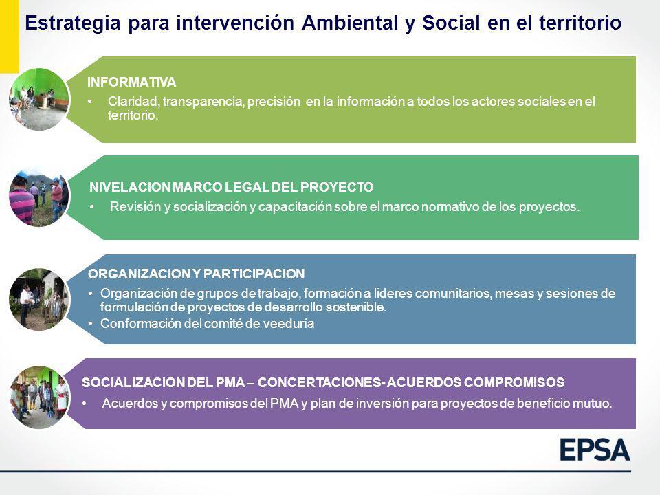 INFORMATIVA Claridad, transparencia, precisión en la información a todos los actores sociales en el territorio. NIVELACION MARCO LEGAL DEL PROYECTO Re