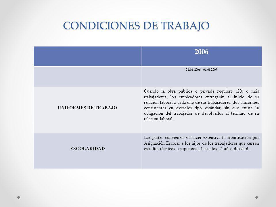 CONDICIONES DE TRABAJO 2006 01.06.2006 – 01.06.2007 UNIFORMES DE TRABAJO Cuando la obra publica o privada requiere (20) o más trabajadores, los emplea