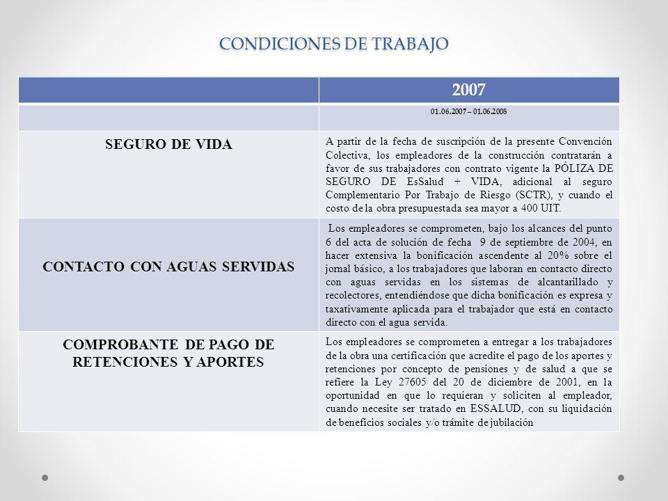CONDICIONES DE TRABAJO 2007 01.06.2007 – 01.06.2008 SEGURO DE VIDA A partir de la fecha de suscripción de la presente Convención Colectiva, los empleadores de la construcción contratarán a favor de sus trabajadores con contrato vigente la PÓLIZA DE SEGURO DE EsSalud + VIDA, adicional al seguro Complementario Por Trabajo de Riesgo (SCTR), y cuando el costo de la obra presupuestada sea mayor a 400 UIT.