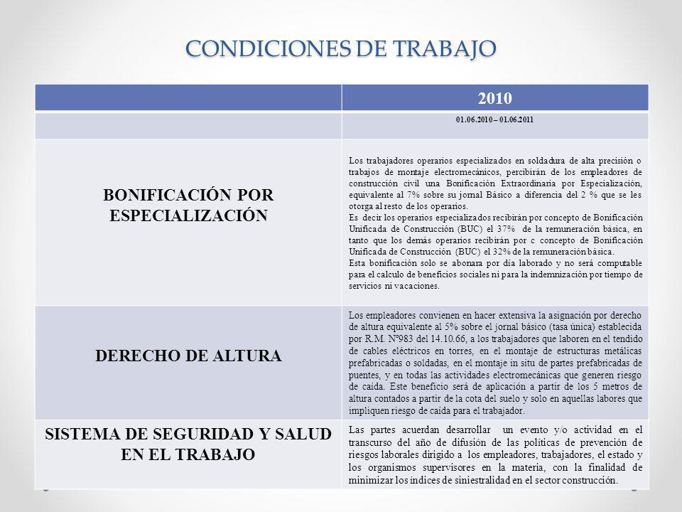 CONDICIONES DE TRABAJO 2010 01.06.2010 – 01.06.2011 BONIFICACIÓN POR ESPECIALIZACIÓN Los trabajadores operarios especializados en soldadura de alta pr