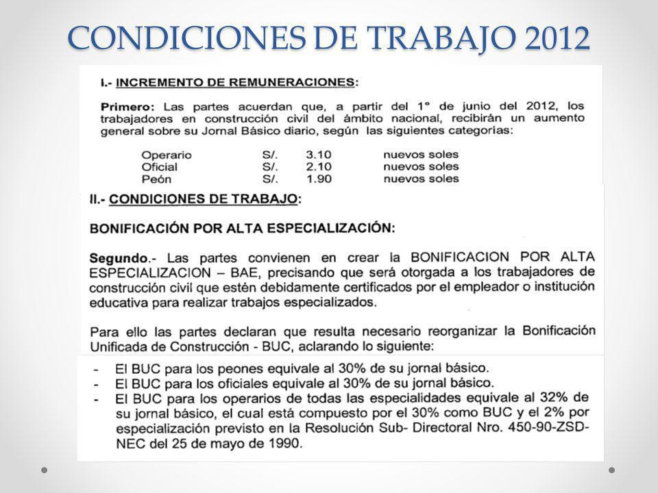 CONDICIONES DE TRABAJO 2012