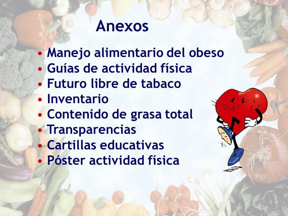 Anexos Manejo alimentario del obeso Guías de actividad física Futuro libre de tabaco Inventario Contenido de grasa total Transparencias Cartillas educ
