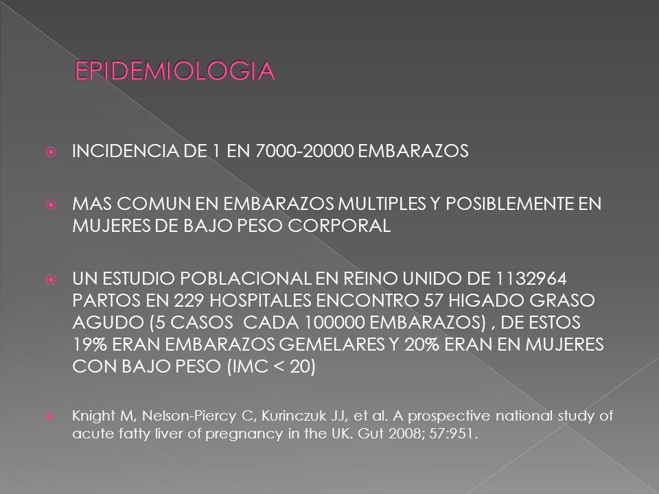 ASOCIACION CON DEFICIENCIA ENZIMATICA HEREDITARIA DE LA BETA OXIDACION DE LOS ACIDOS GRASOS EN LA MITOCONDRIA LA CARENCIA DE LA ENZIMA 3-HIDROXIACIL CoA DEHIDROGENASA DE CADENA LARGA (LCHAD), QUE INTERVIENE EN EL TERCER PASO DE LA BETA OXIDACION DE ACIDOS GRASOS EN LA MITOCONDRIA PRODUCE UN AUMENTO DE METABOLITOS DE 3-HIDROXIACIL CoA EN EL FETO Y PLACENTA E HIGADO PUDIENDO SER TOXICOS EN EL HIGADO MATERNO Y DESENCADENAR LA ENFERMEDAD LA MUTACION MAS FRECUENTEMENTE ENCONTRADA FUE G1528C NO TODOS LOS CASOS PUDEN SER EXPLICADOS POR ESTA ALTERACION LA DETERMINACION COMERCIAL ESTA DISPONIBLE Y DEBERIA SER EVALUADOS LA MADRE Y SUS HIJOS POR UN GENETISTA Schoeman MN, Batey RG, Wilcken B.