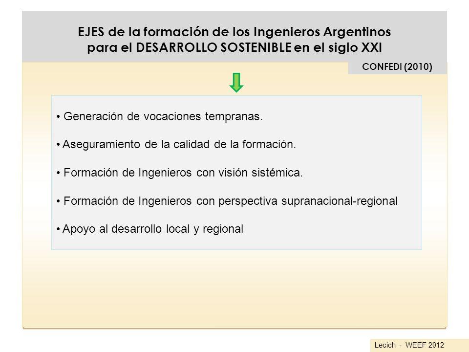 EJES de la formación de los Ingenieros Argentinos para el DESARROLLO SOSTENIBLE en el siglo XXI Generación de vocaciones tempranas. Aseguramiento de l