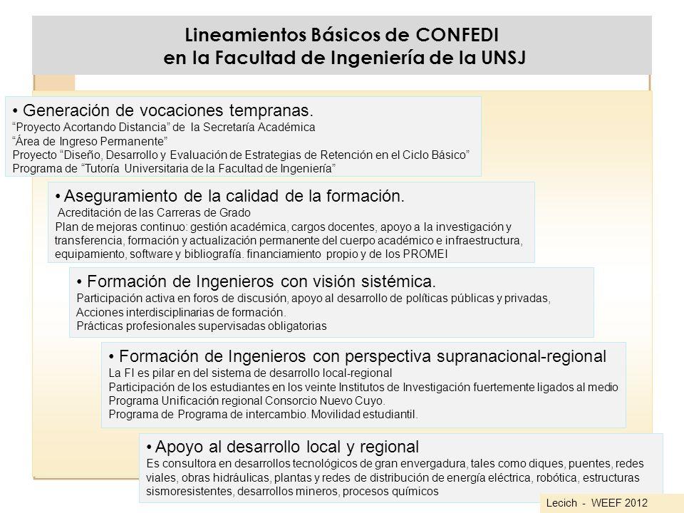 Lineamientos Básicos de CONFEDI en la Facultad de Ingeniería de la UNSJ Generación de vocaciones tempranas. Proyecto Acortando Distancia de la Secreta