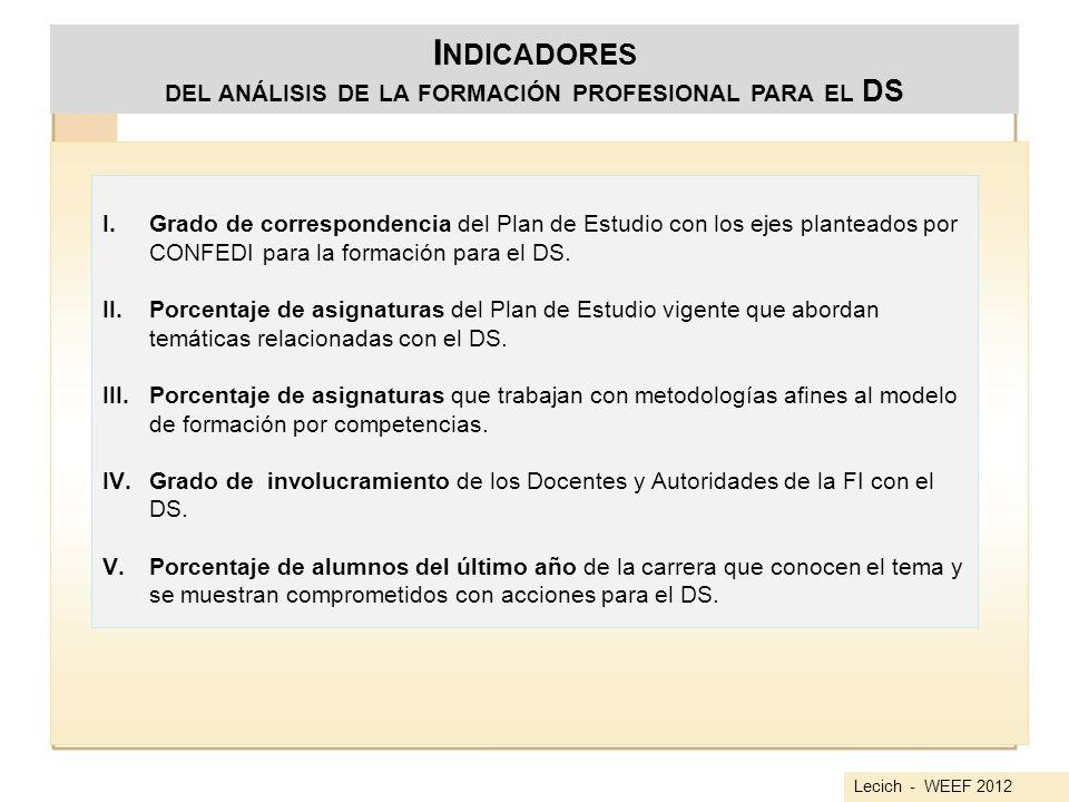 I NDICADORES DEL ANÁLISIS DE LA FORMACIÓN PROFESIONAL PARA EL DS I.Grado de correspondencia del Plan de Estudio con los ejes planteados por CONFEDI pa