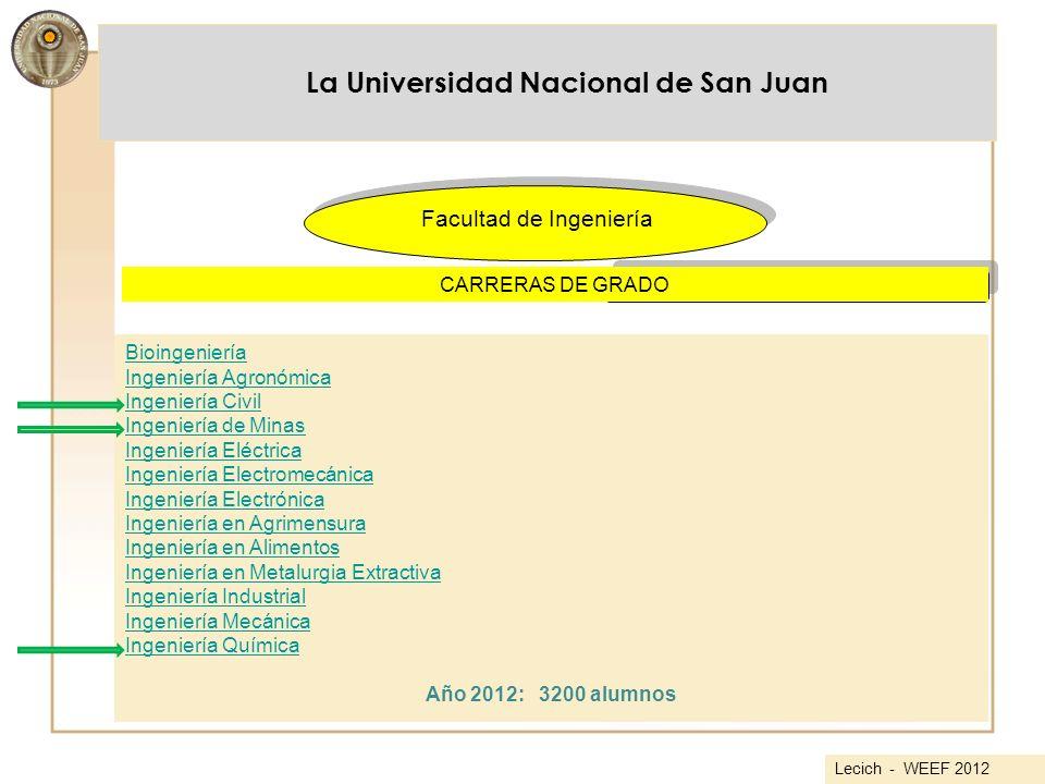 La Universidad Nacional de San Juan CARRERAS DE GRADO Facultad de Ingeniería Bioingeniería Ingeniería Agronómica Ingeniería Civil Ingeniería de Minas