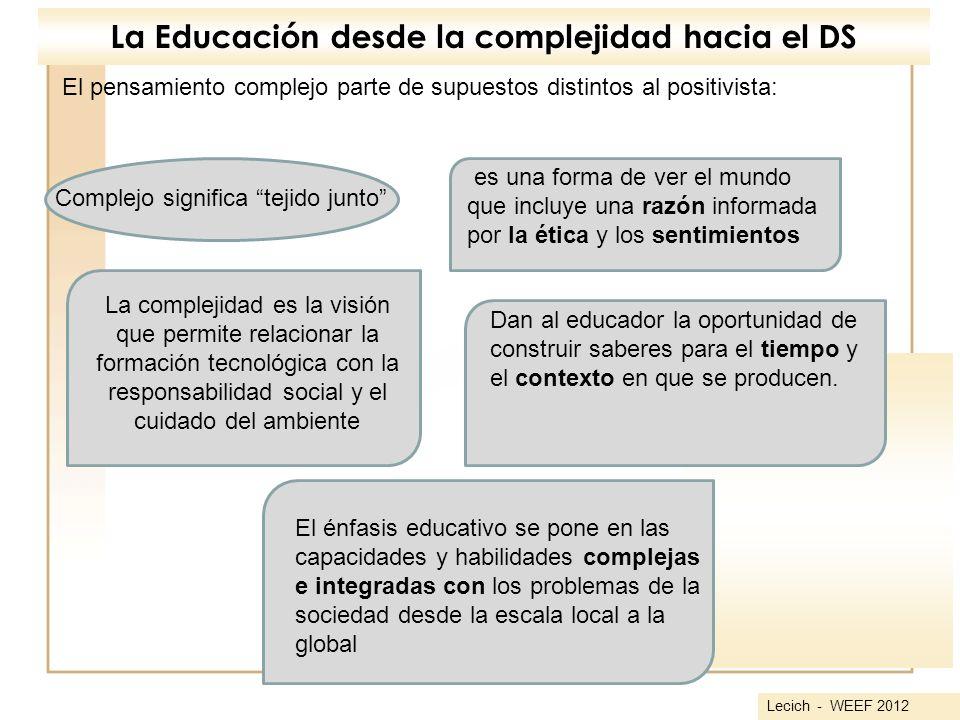 La Educación desde la complejidad hacia el DS El pensamiento complejo parte de supuestos distintos al positivista: Complejo significa tejido junto es