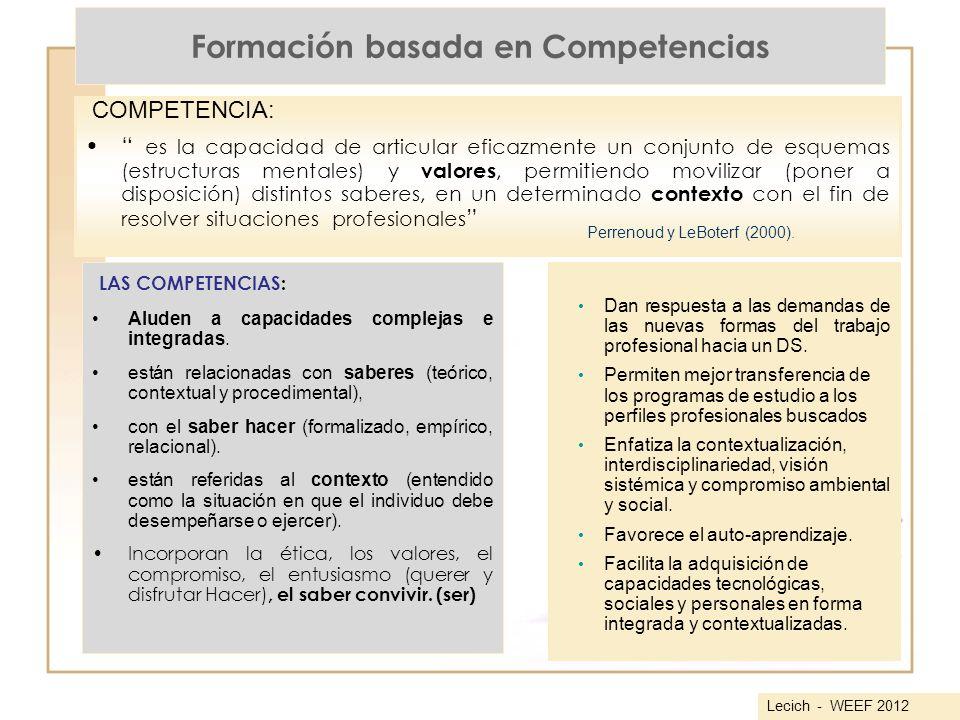 Formación basada en Competencias Dan respuesta a las demandas de las nuevas formas del trabajo profesional hacia un DS. Permiten mejor transferencia d