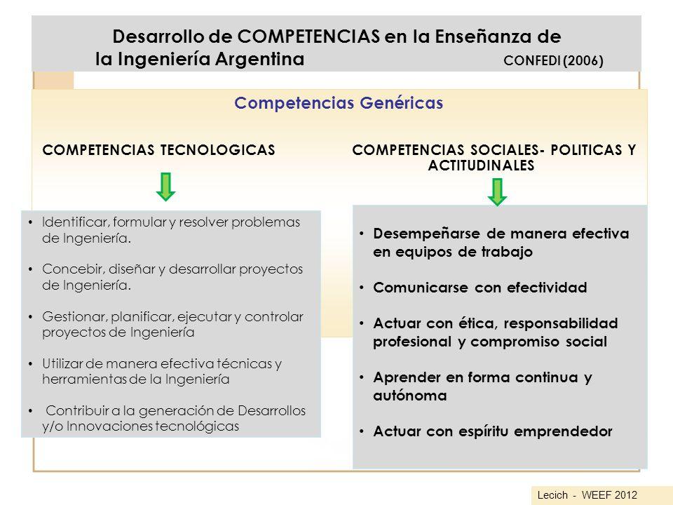 Desarrollo de COMPETENCIAS en la Enseñanza de la Ingeniería Argentina CONFEDI (2006) Competencias Genéricas COMPETENCIAS TECNOLOGICAS COMPETENCIAS SOC