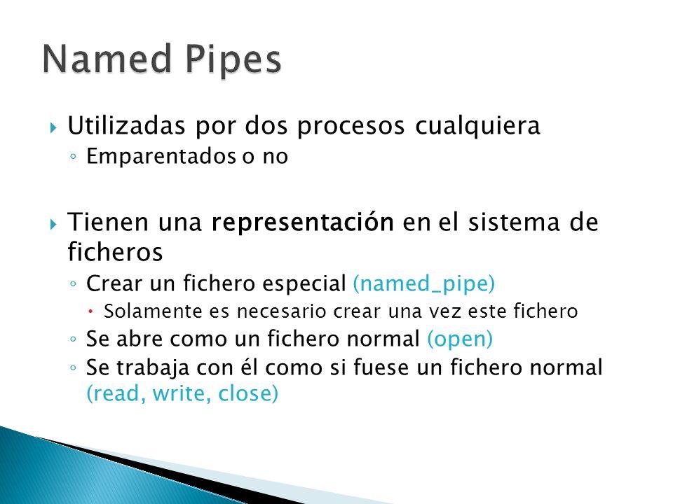 Utilizadas por dos procesos cualquiera Emparentados o no Tienen una representación en el sistema de ficheros Crear un fichero especial (named_pipe) Solamente es necesario crear una vez este fichero Se abre como un fichero normal (open) Se trabaja con él como si fuese un fichero normal (read, write, close)