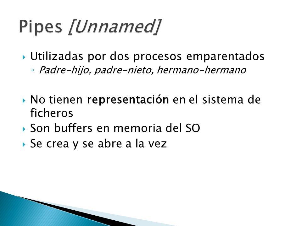 Utilizadas por dos procesos emparentados Padre-hijo, padre-nieto, hermano-hermano No tienen representación en el sistema de ficheros Son buffers en memoria del SO Se crea y se abre a la vez