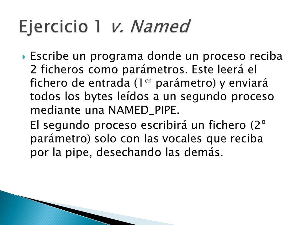 Escribe un programa donde un proceso reciba 2 ficheros como parámetros.