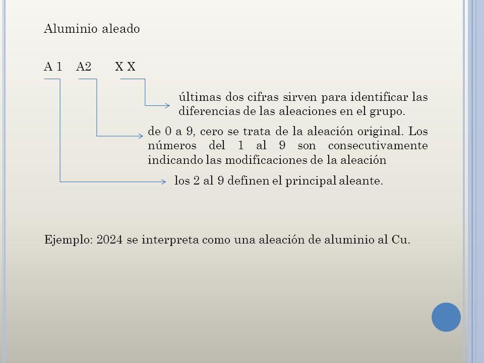 Aluminio aleado A 1 A2 X X Ejemplo: 2024 se interpreta como una aleación de aluminio al Cu. los 2 al 9 definen el principal aleante. de 0 a 9, cero se
