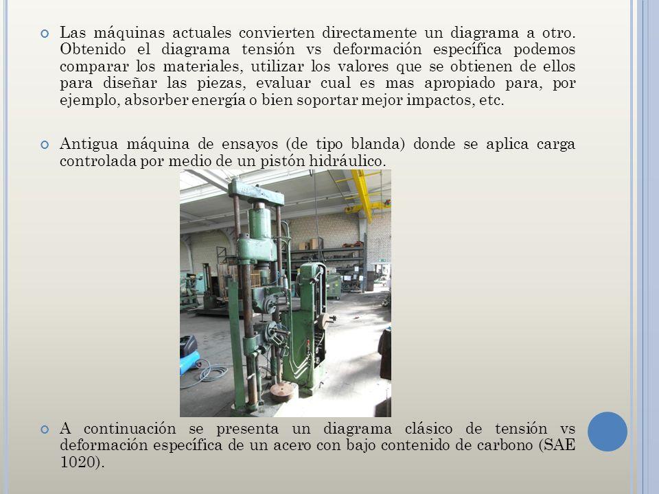 Las máquinas actuales convierten directamente un diagrama a otro. Obtenido el diagrama tensión vs deformación específica podemos comparar los material