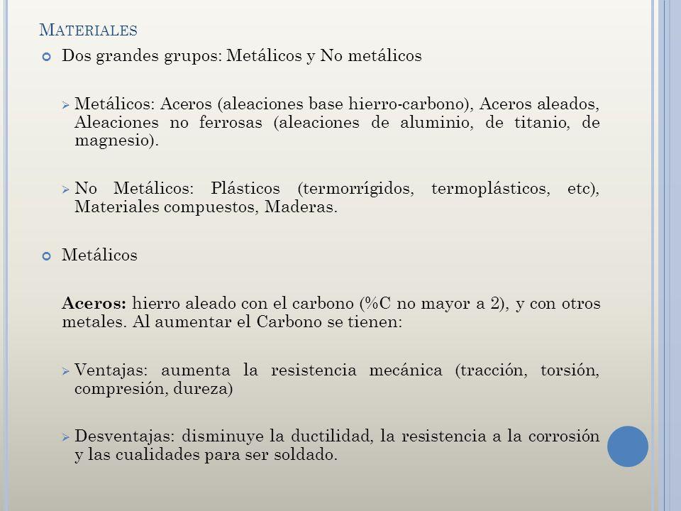 M ATERIALES Dos grandes grupos: Metálicos y No metálicos Metálicos: Aceros (aleaciones base hierro-carbono), Aceros aleados, Aleaciones no ferrosas (a
