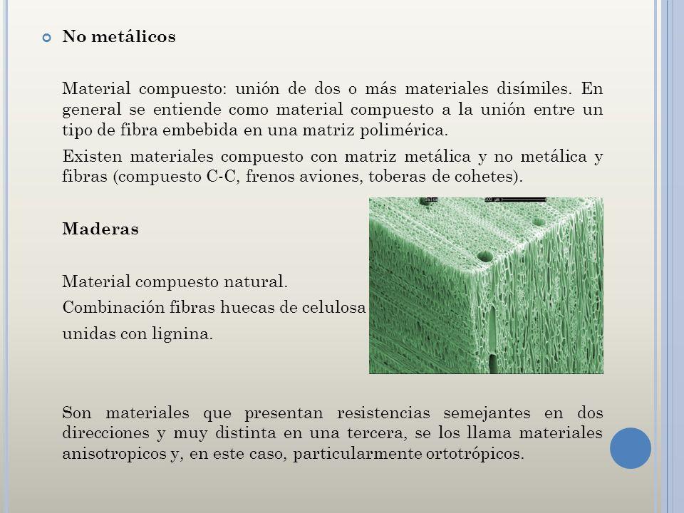 No metálicos Material compuesto: unión de dos o más materiales disímiles. En general se entiende como material compuesto a la unión entre un tipo de f