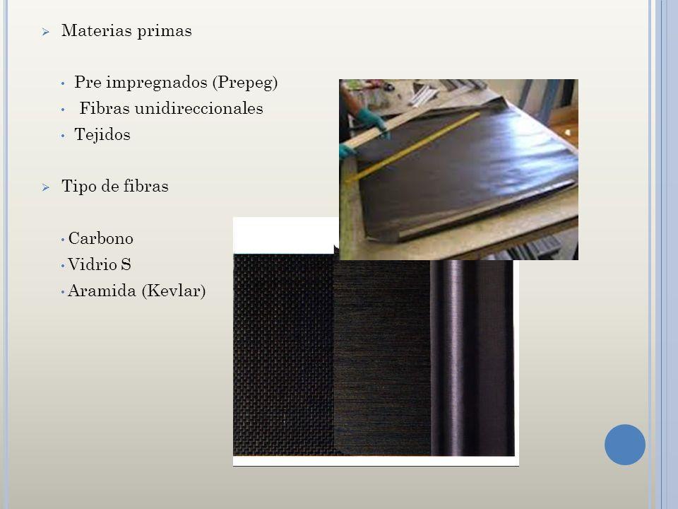 Materias primas Pre impregnados (Prepeg) Fibras unidireccionales Tejidos Tipo de fibras Carbono Vidrio S Aramida (Kevlar)