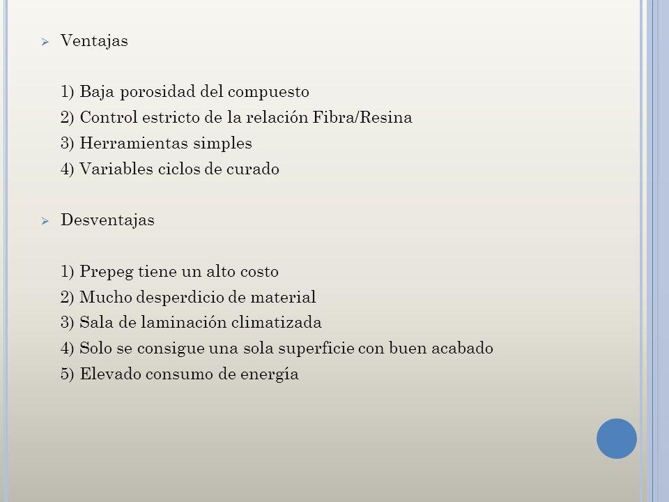Ventajas 1) Baja porosidad del compuesto 2) Control estricto de la relación Fibra/Resina 3) Herramientas simples 4) Variables ciclos de curado Desvent
