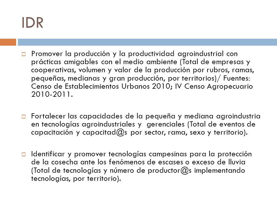 IDR Promover la producción y la productividad agroindustrial con prácticas amigables con el medio ambiente (Total de empresas y cooperativas, volumen