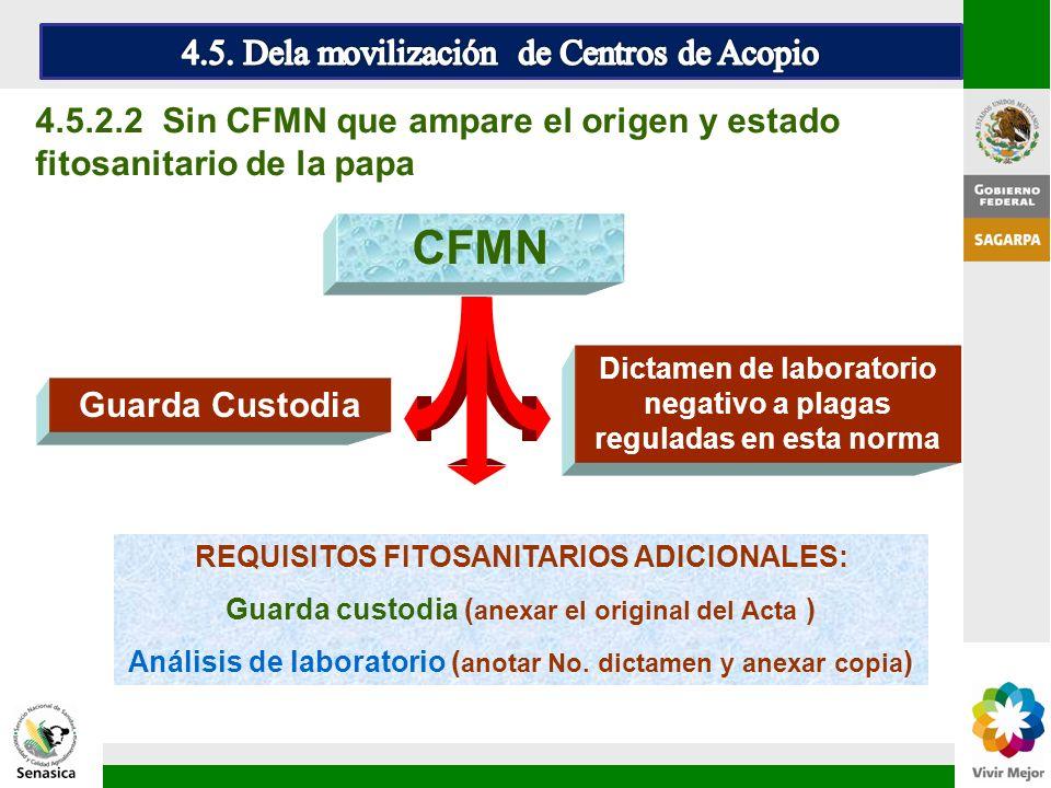 Dictamen de laboratorio negativo a plagas reguladas en esta norma CFMN Guarda Custodia 4.5.2.2 Sin CFMN que ampare el origen y estado fitosanitario de