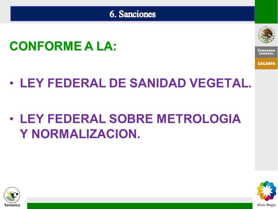 LEY FEDERAL DE SANIDAD VEGETAL. LEY FEDERAL SOBRE METROLOGIA Y NORMALIZACION. CONFORME A LA: