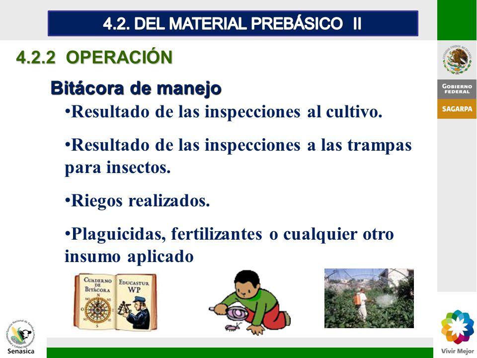 Bitácora de manejo Bitácora de manejo Resultado de las inspecciones al cultivo. Resultado de las inspecciones a las trampas para insectos. Riegos real