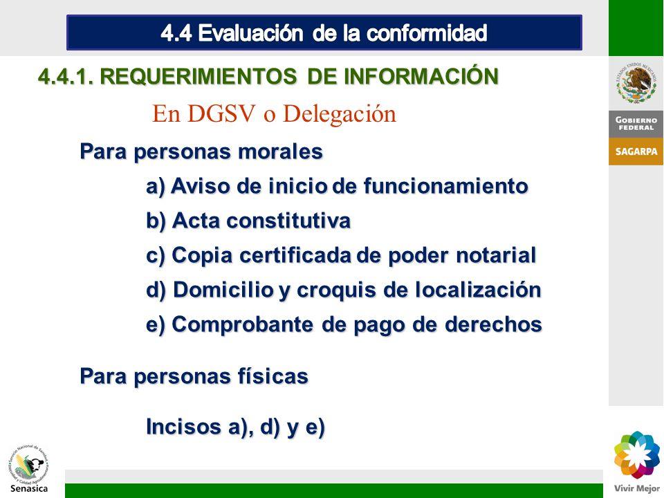 Para personas morales a) Aviso de inicio de funcionamiento b) Acta constitutiva c) Copia certificada de poder notarial d) Domicilio y croquis de local