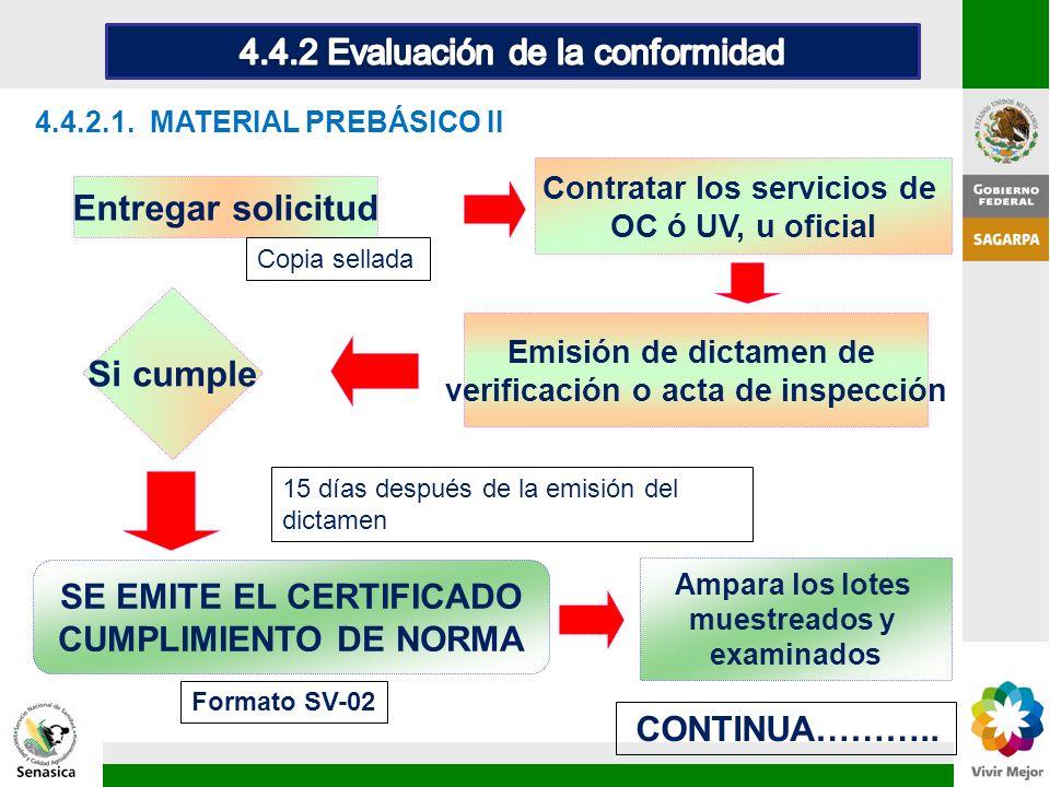 Entregar solicitud Contratar los servicios de OC ó UV, u oficial Emisión de dictamen de verificación o acta de inspección Si cumple SE EMITE EL CERTIF