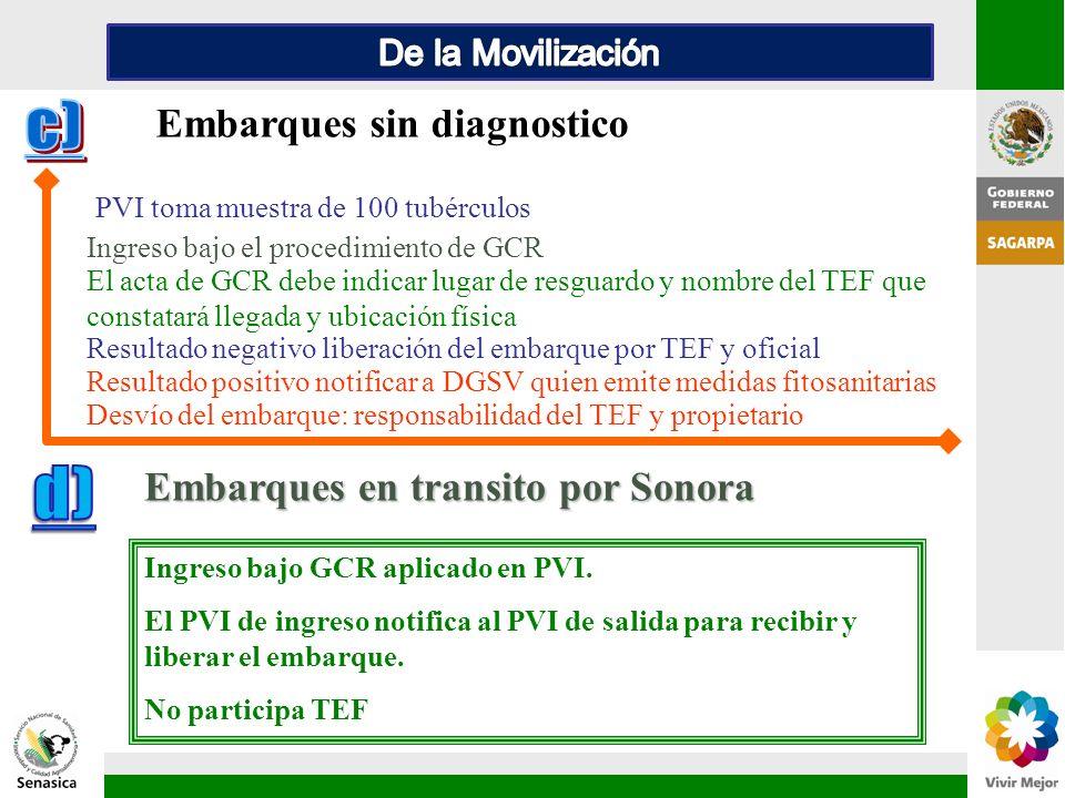 Embarques sin diagnostico PVI toma muestra de 100 tubérculos Ingreso bajo el procedimiento de GCR El acta de GCR debe indicar lugar de resguardo y nom