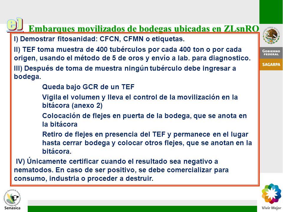 Embarques movilizados de bodegas ubicadas en ZLsnRO I) Demostrar fitosanidad: CFCN, CFMN o etiquetas. II) TEF toma muestra de 400 tubérculos por cada