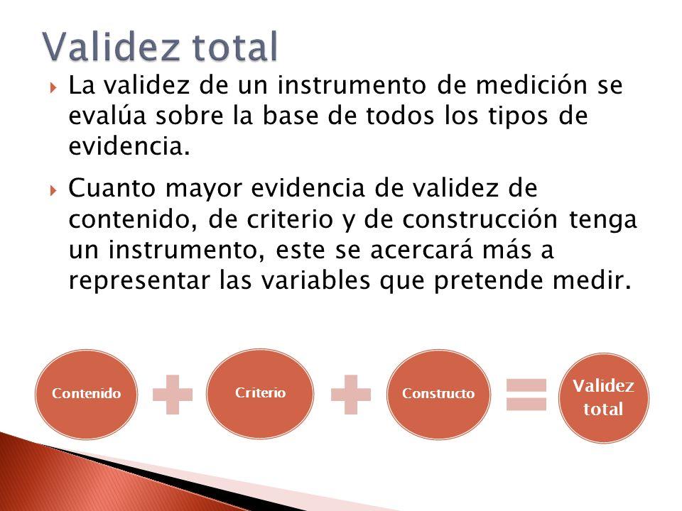 La validez de un instrumento de medición se evalúa sobre la base de todos los tipos de evidencia. Cuanto mayor evidencia de validez de contenido, de c
