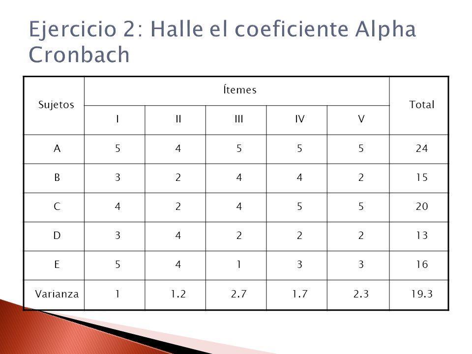 Sujetos Ítemes Total IIIIIIIVV A5455524 B3244215 C4245520 D3422213 E5413316 Varianza11.22.71.72.319.3 Ejercicio 2: Halle el coeficiente Alpha Cronbach