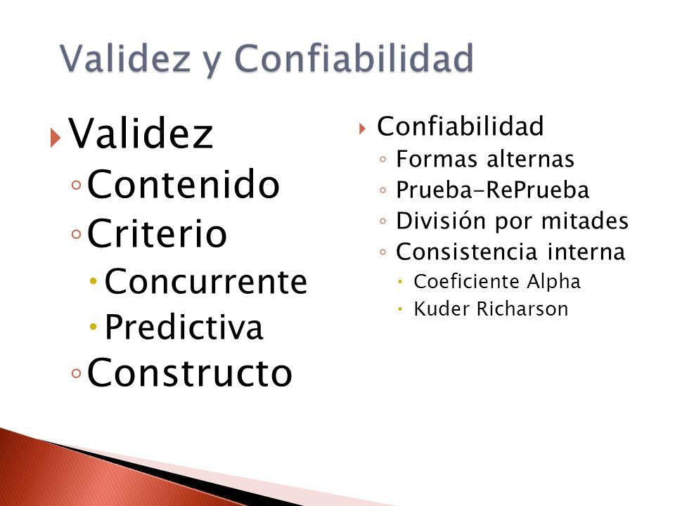Validez Contenido Criterio Concurrente Predictiva Constructo Confiabilidad Formas alternas Prueba-RePrueba División por mitades Consistencia interna C