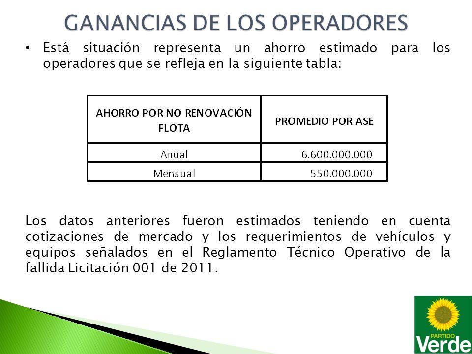 Está situación representa un ahorro estimado para los operadores que se refleja en la siguiente tabla: Los datos anteriores fueron estimados teniendo en cuenta cotizaciones de mercado y los requerimientos de vehículos y equipos señalados en el Reglamento Técnico Operativo de la fallida Licitación 001 de 2011.